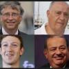 Lista Forbes: Los más ricos del planeta en 2016 – China, Un abismo entre ricos y pobres