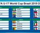 Mundial sub 17: La Conmebol con todos sus representantes para los octavos